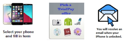 trialpay-iphone-offer